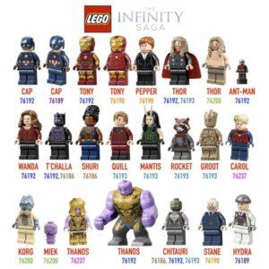 a guide to every lego marvel infinity saga minifigure 2021